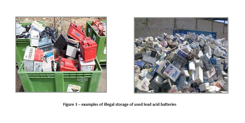 Illegal storage of used batteries