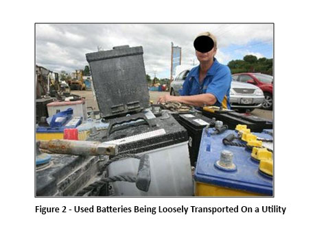 Illegal transportation of used lead batteries