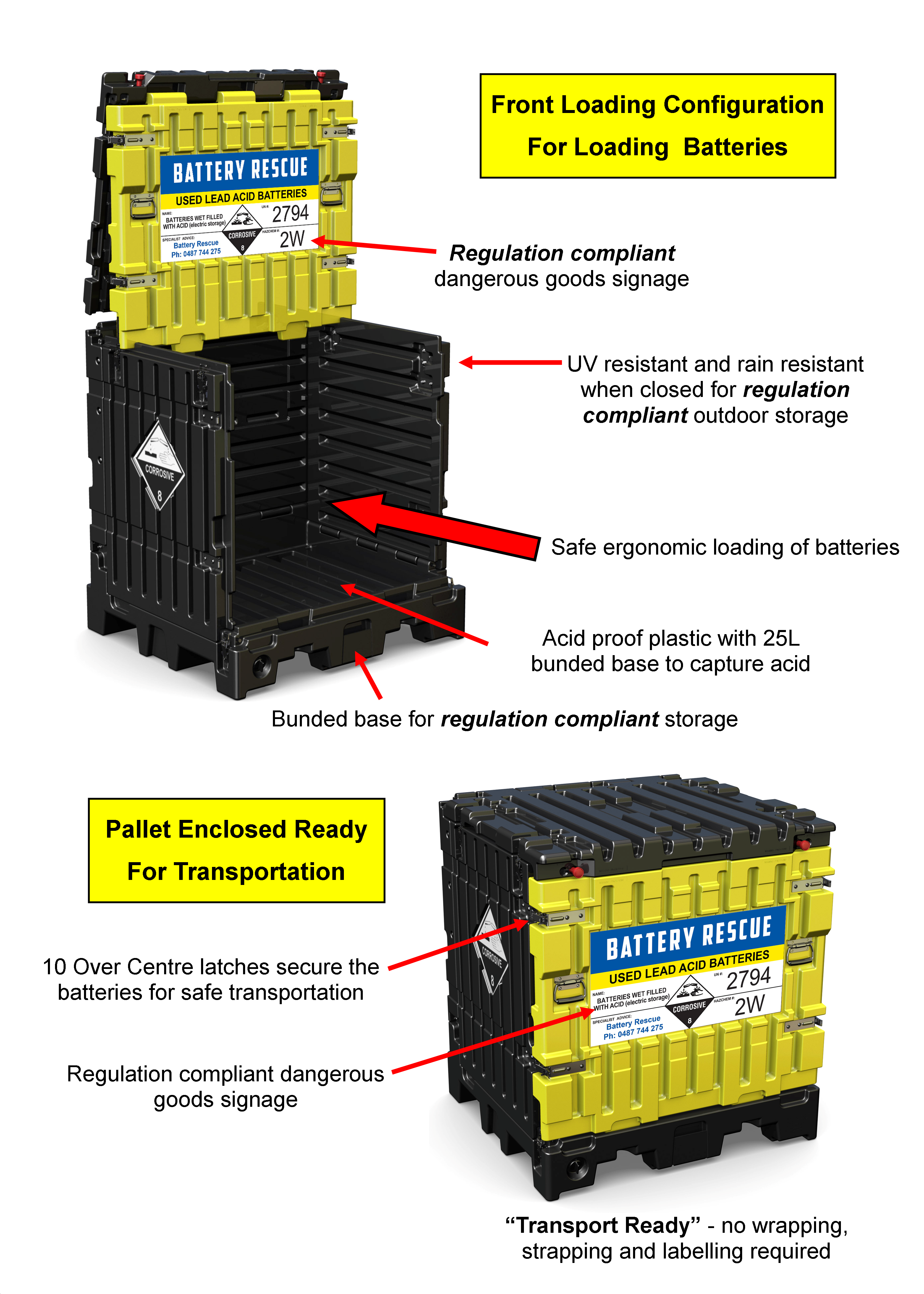 Benefits of UNISEG Pallet for storing and transporting used lead acid batteries