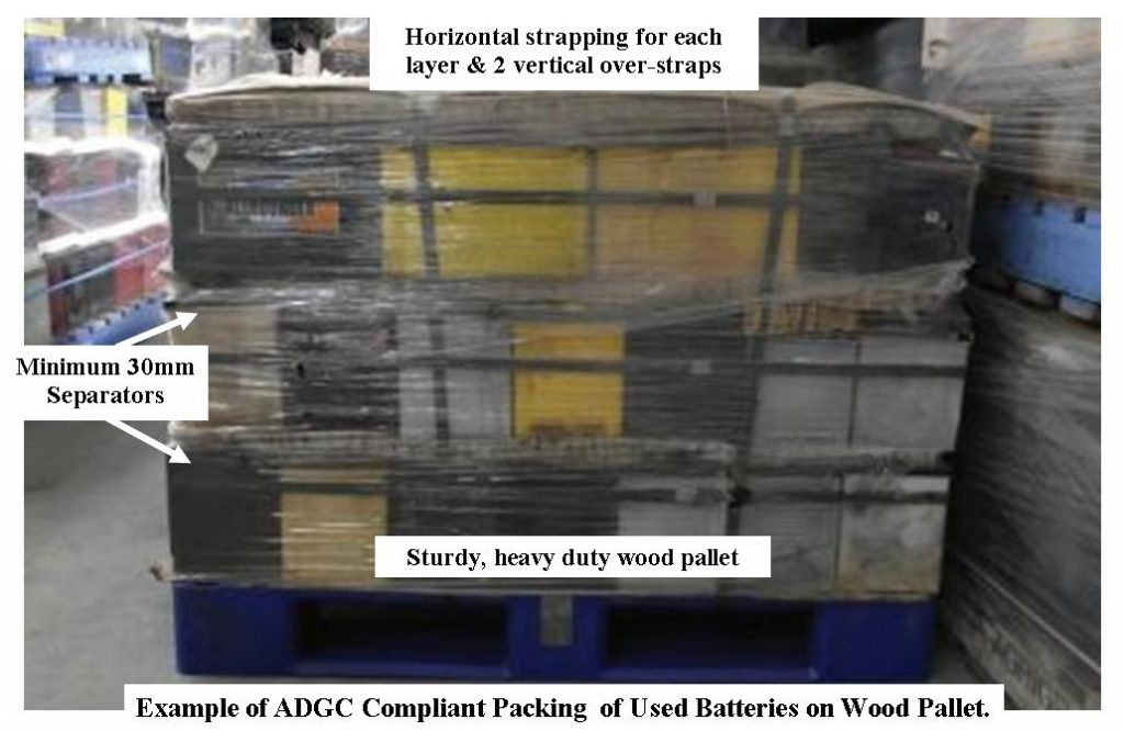 ADGC Compliant Used Battery on Wood Pallet Example