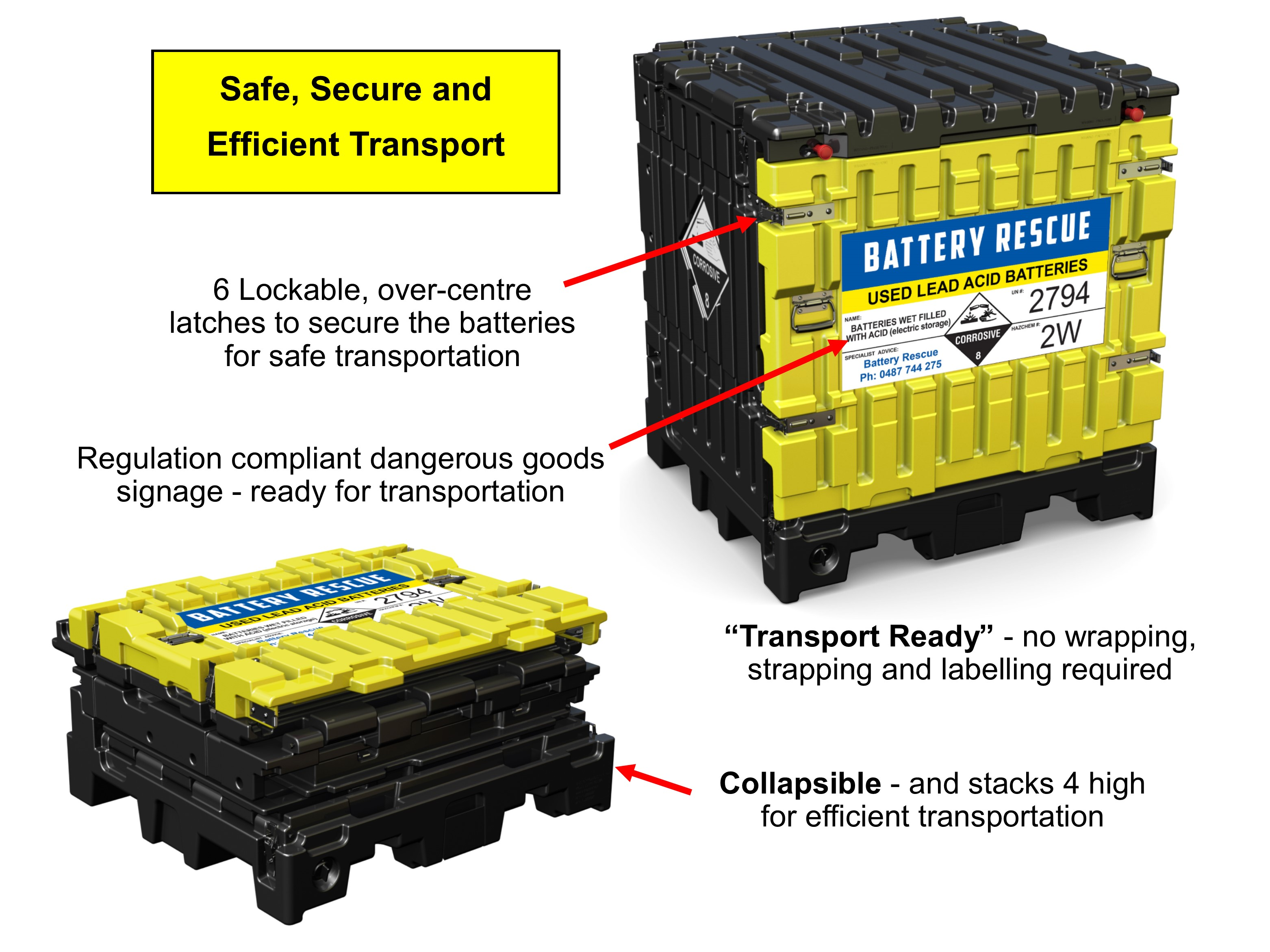 Lead Acid Battery Container For Safe Battery Storage And